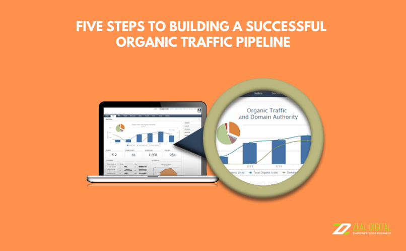 Five Steps to Building a successful Organic Traffic Pipeline