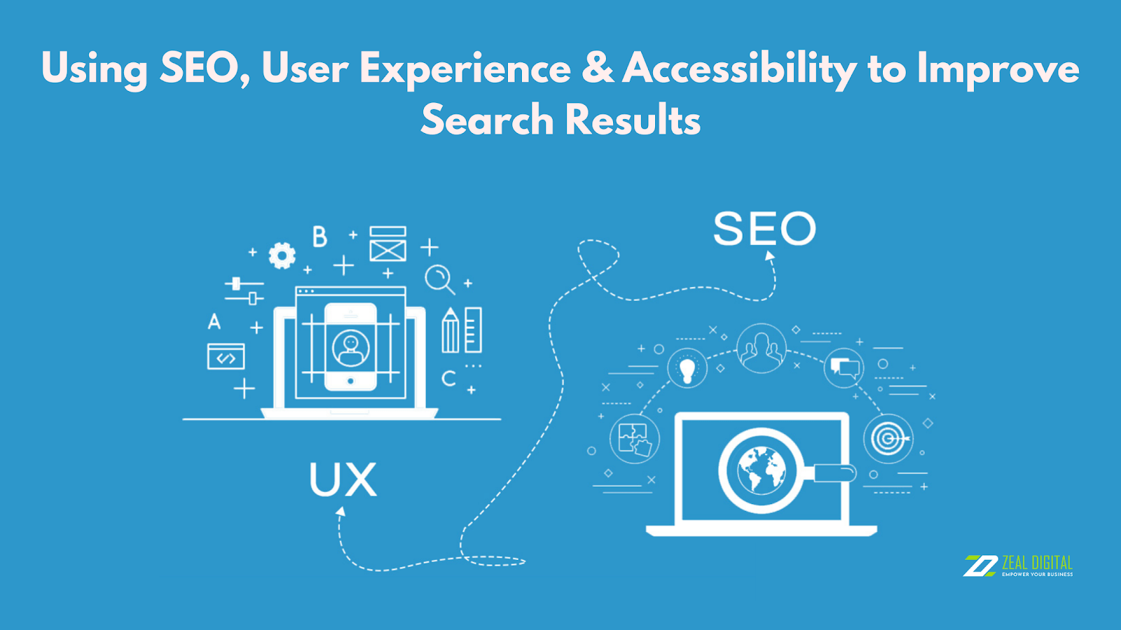 Using SEO, User Experience & Accessibility to Improve Search Results